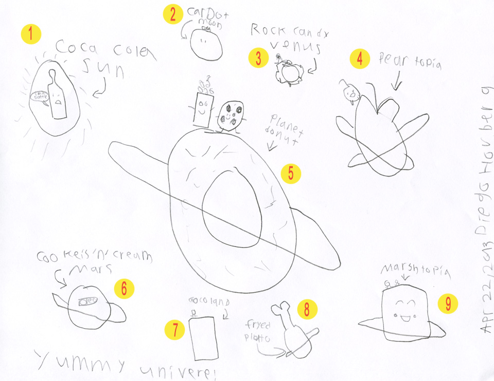 yummy universe small Yummy Universe by 7 year old Diego Horberg